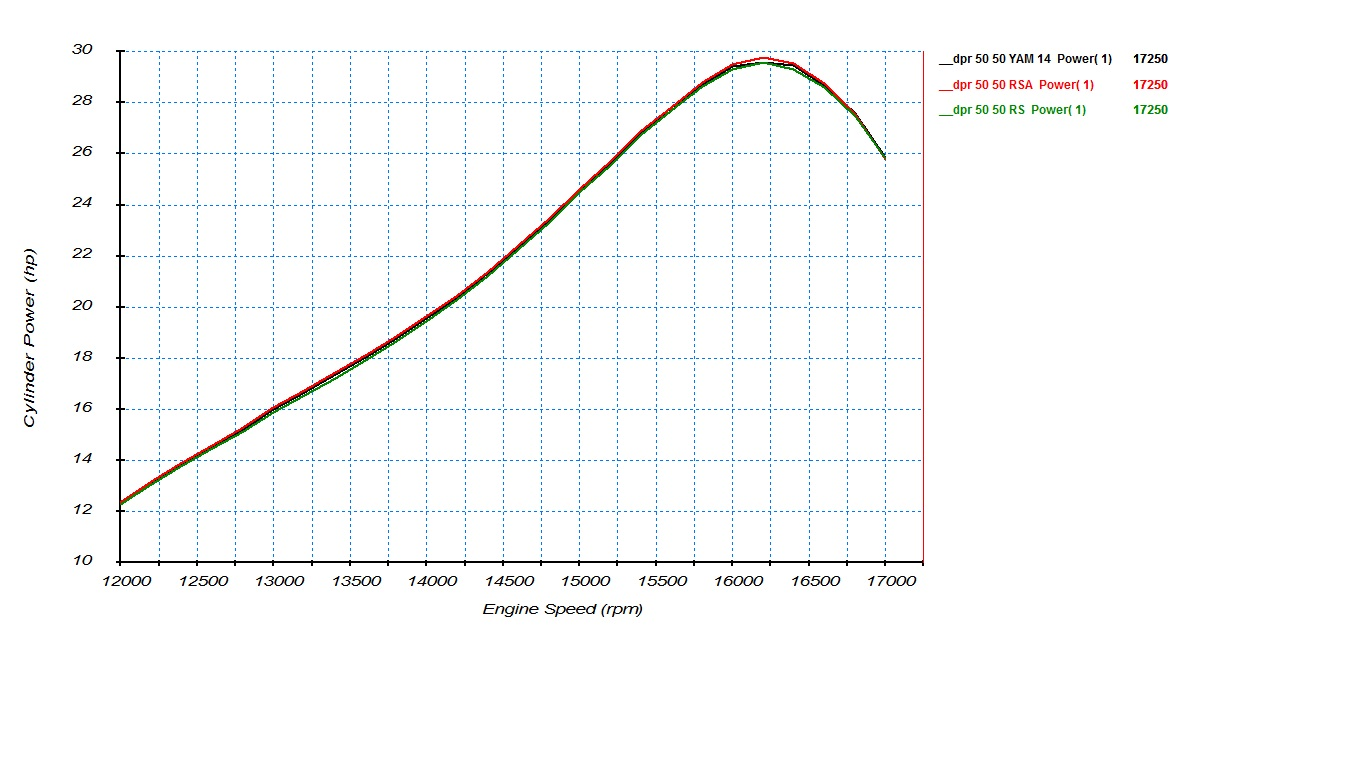 ESE's works engine tuner - Attachments