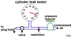 Click image for larger version.  Name:cylinder leak tester.png Views:153 Size:12.3 KB ID:347336