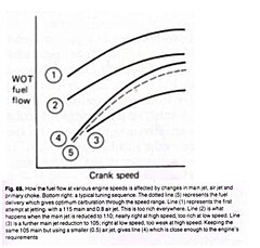 Click image for larger version.  Name:Fuel Curve according to robinson (1).JPG Views:43 Size:89.6 KB ID:349407
