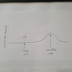 Click image for larger version.  Name:Crancase pressure cycle.jpg Views:24 Size:393.4 KB ID:339804