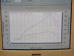 Click image for larger version.  Name:A Graph Blue and OKO.jpg Views:147 Size:247.8 KB ID:258284