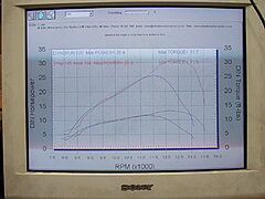 Click image for larger version.  Name:31hp and IE carb 002.jpg Views:136 Size:244.6 KB ID:258285