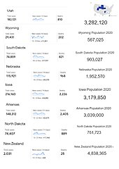 Click image for larger version.  Name:US covid states no total lock down vs NZ.jpg Views:19 Size:208.2 KB ID:347800