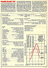 Click image for larger version.  Name:1979+Yamaha+RD400F+road+test+08.jpg Views:104 Size:420.1 KB ID:346285