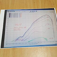 Click image for larger version.  Name:Air Cooled Dyno Runs.jpg Views:12 Size:658.2 KB ID:341971