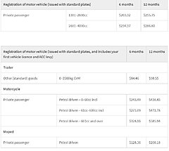Click image for larger version.  Name:rego costs.JPG Views:50 Size:82.0 KB ID:343717