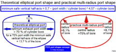 Click image for larger version.  Name:FOS port shape concept.png Views:204 Size:34.4 KB ID:347583