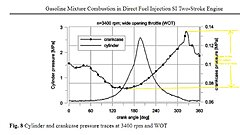 Click image for larger version.  Name:crankcase pressure trace.JPG Views:28 Size:291.9 KB ID:339809