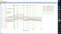 Click image for larger version.  Name:Crankcase Pressure Traces.png Views:44 Size:370.2 KB ID:341902