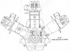 Click image for larger version.  Name:Napier Lion 1.jpg Views:48 Size:131.8 KB ID:306121