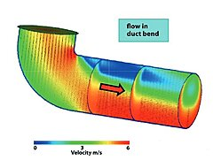 Click image for larger version.  Name:PipeBendFlow-02.jpg Views:198 Size:34.7 KB ID:348299